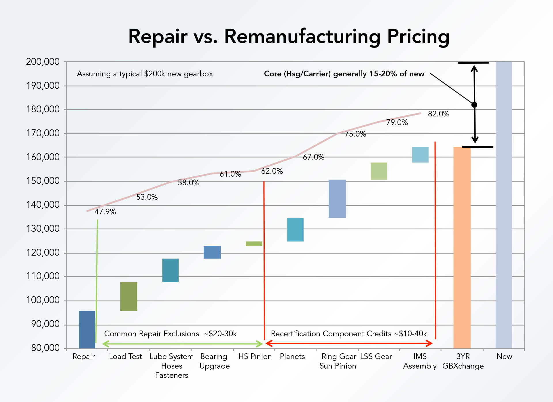GBX-Price-Comparison